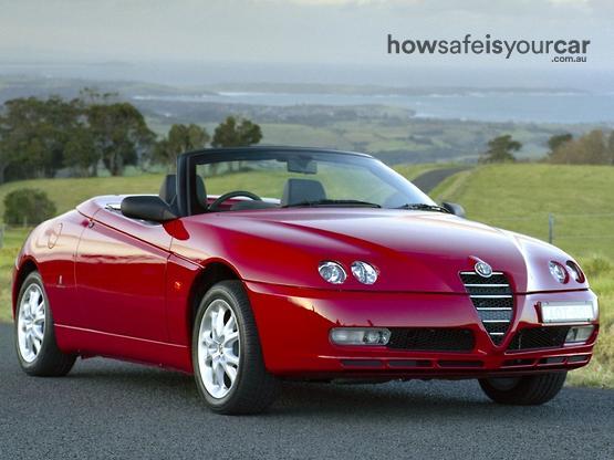 2004           Alfa Romeo           Spider