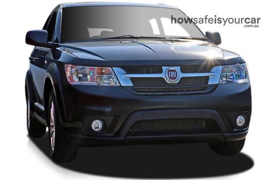 2015           Fiat           Freemont