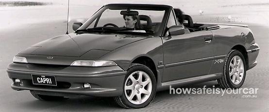 1994           Ford           Capri