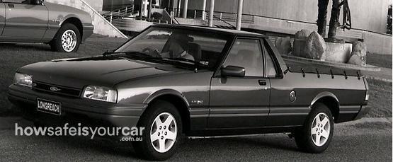 1995           Ford           Falcon