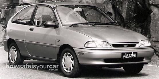 1995           Ford           Festiva