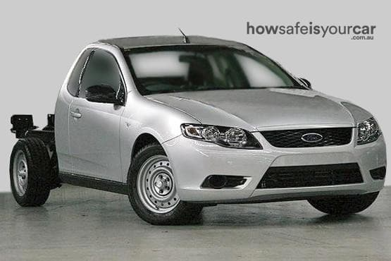 2010           Ford           Falcon Ute