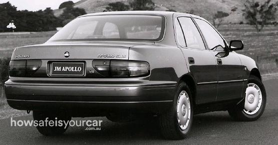1994           Holden           Apollo