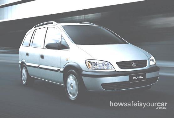 2003           Holden           Zafira