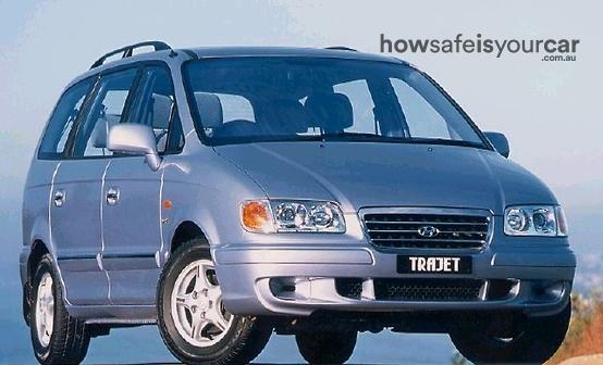 2002           Hyundai           Trajet