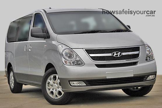 2008           Hyundai           iMax
