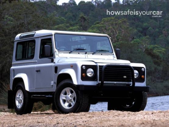 2004           Land Rover           Defender