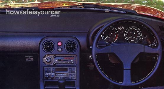 1997           Mazda           MX-5