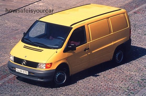2001           Mercedes-Benz           Vito