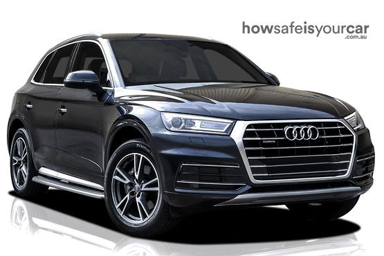 2020           Audi           Q5