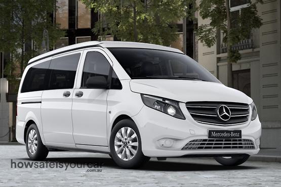 2021           Mercedes-Benz           Marco Polo ACTIVITY