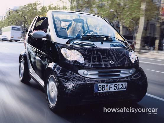 2003           smart           cabrio